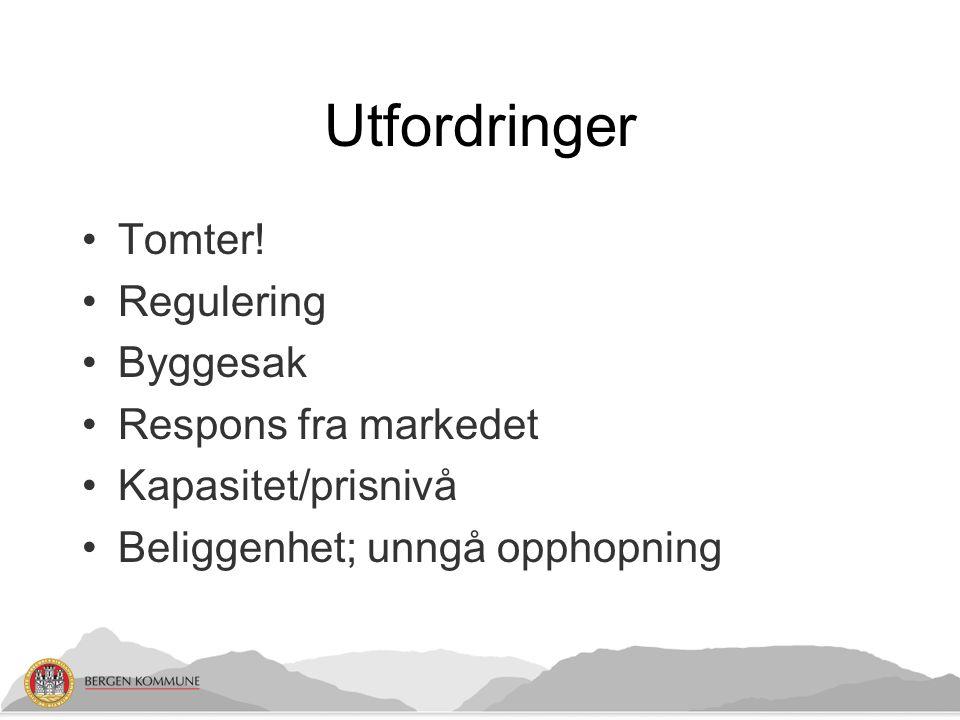 Ferdige, tatt i bruk 2008/2009 –Storhaugen, 3 enheter –3 borettslagsenheter kjøpt i bruktmarkedet (Åsane) 2010 –Fagerdalen, 18 stk –Øvre Sædalsvei, 16 stk –Bergensmodellen, Walde, Bjørndalsmarken, 20 stk 2011 –Myrholtet, 47 stk –Ulsberglia, 10 stk 2012 –Mjeldheim, 6 stk –Enkeltleiligheter, 3 stk 2013 - Rådalslien, 18 SUM: 144