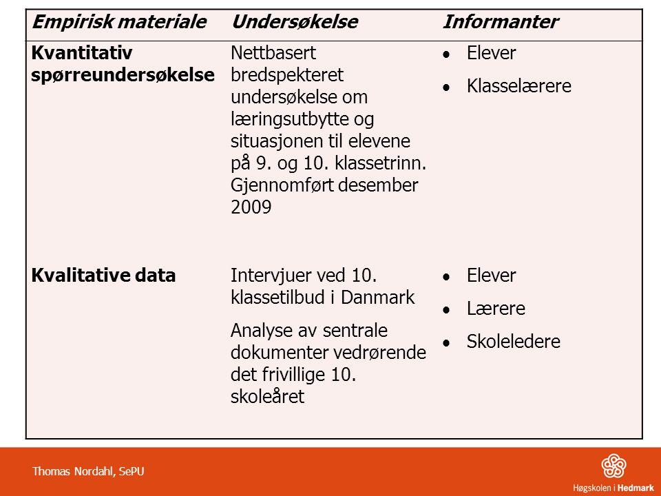Empirisk materialeUndersøkelseInformanter Kvantitativ spørreundersøkelse Nettbasert bredspekteret undersøkelse om læringsutbytte og situasjonen til el