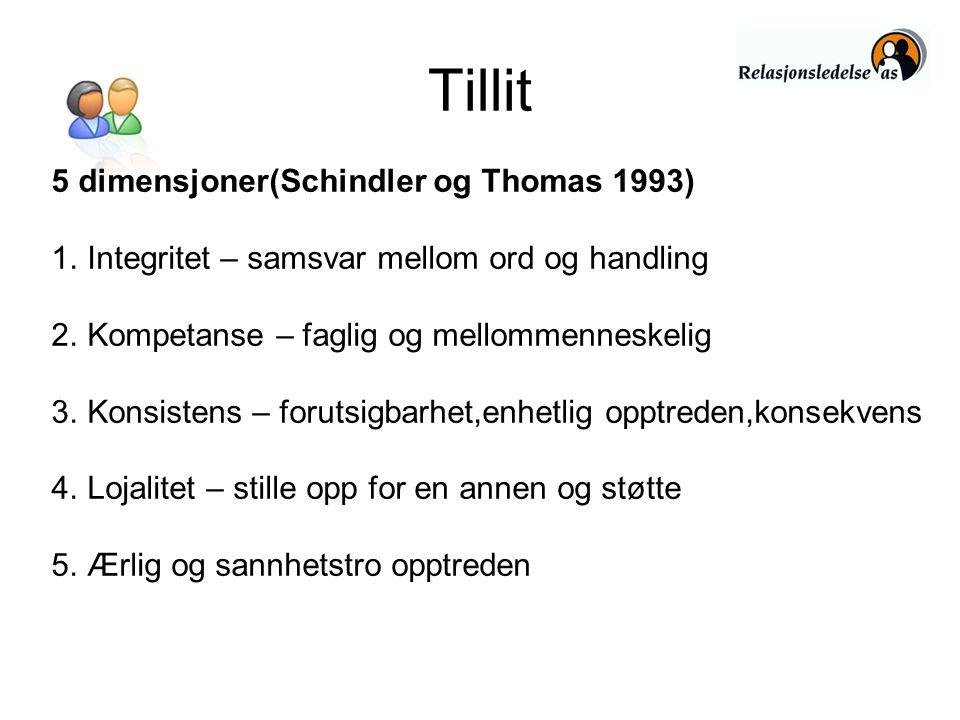 Tillit 5 dimensjoner(Schindler og Thomas 1993) 1.Integritet – samsvar mellom ord og handling 2.Kompetanse – faglig og mellommenneskelig 3.Konsistens –