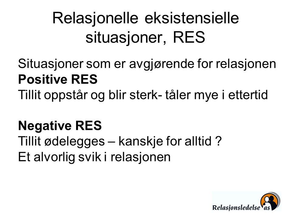 Relasjonelle eksistensielle situasjoner, RES Situasjoner som er avgjørende for relasjonen Positive RES Tillit oppstår og blir sterk- tåler mye i etter