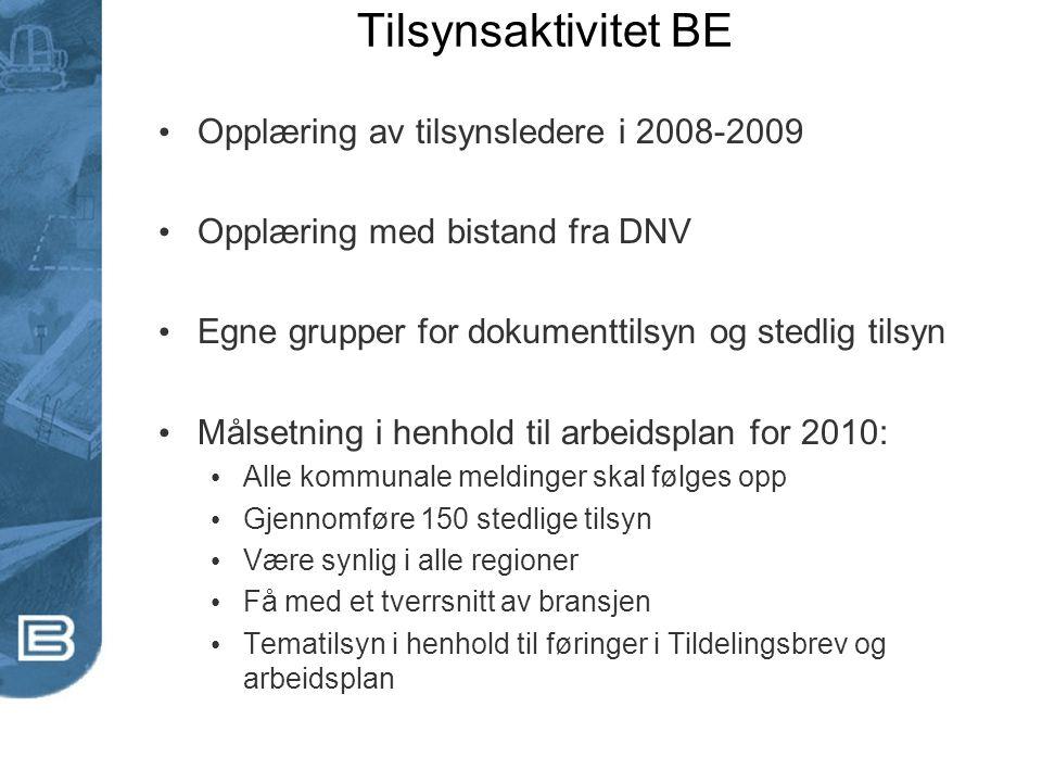 Tilsynsaktivitet BE Opplæring av tilsynsledere i 2008-2009 Opplæring med bistand fra DNV Egne grupper for dokumenttilsyn og stedlig tilsyn Målsetning