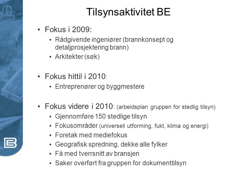 Tilsynsaktivitet BE Fokus i 2009: Rådgivende ingeniører (brannkonsept og detaljprosjektering brann) Arkitekter (søk) Fokus hittil i 2010 : Entreprenør