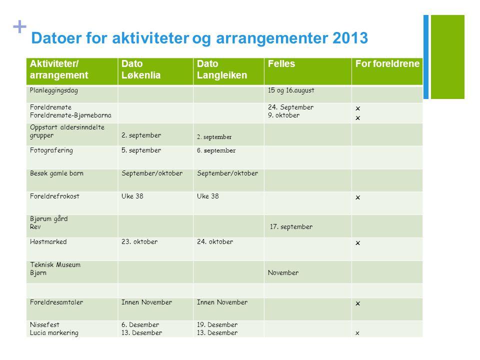 + Datoer for aktiviteter og arrangementer 2013 Aktiviteter/ arrangement Dato Løkenlia Dato Langleiken FellesFor foreldrene Planleggingsdag 15 og 16.au