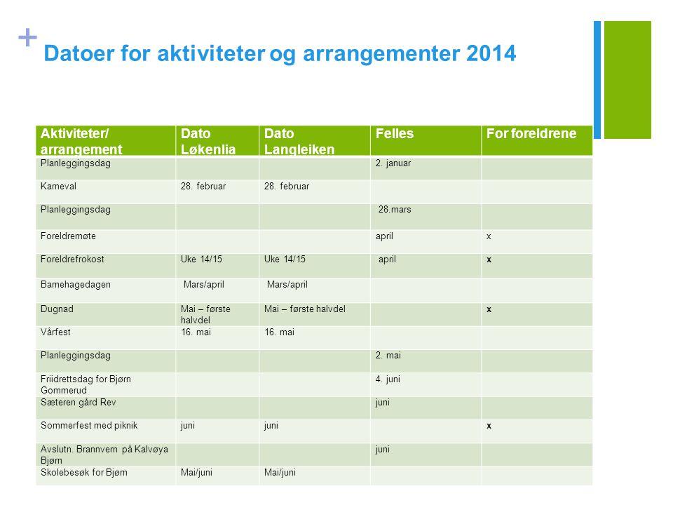 + Datoer for aktiviteter og arrangementer 2014 Aktiviteter/ arrangement Dato Løkenlia Dato Langleiken FellesFor foreldrene Planleggingsdag 2. januar K