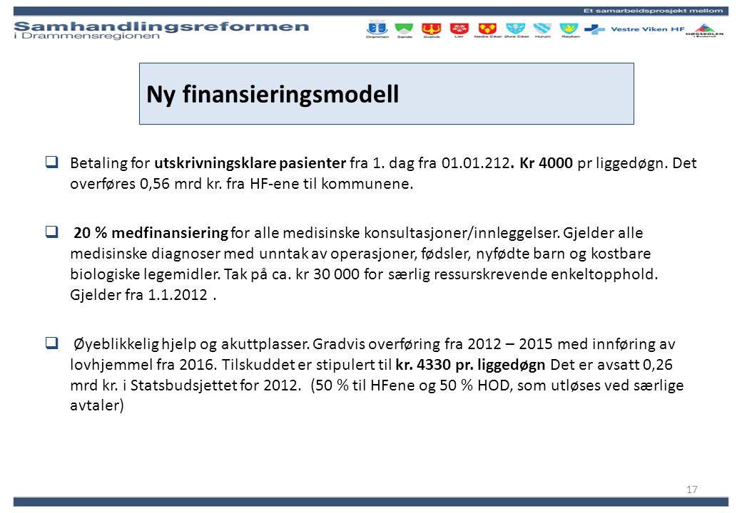 Ny finansieringsmodell  Betaling for utskrivningsklare pasienter fra 1. dag fra 01.01.212. Kr 4000 pr liggedøgn. Det overføres 0,56 mrd kr. fra HF-en