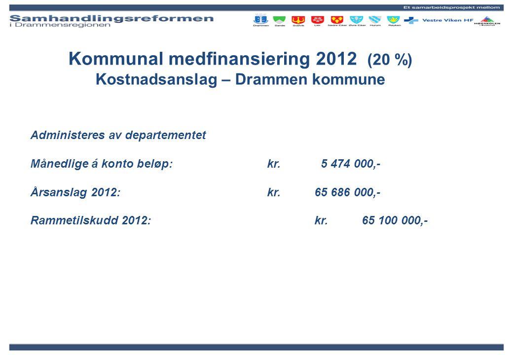 Kommunal medfinansiering 2012 (20 %) Kostnadsanslag – Drammen kommune Administeres av departementet Månedlige á konto beløp:kr. 5 474 000,- Årsanslag