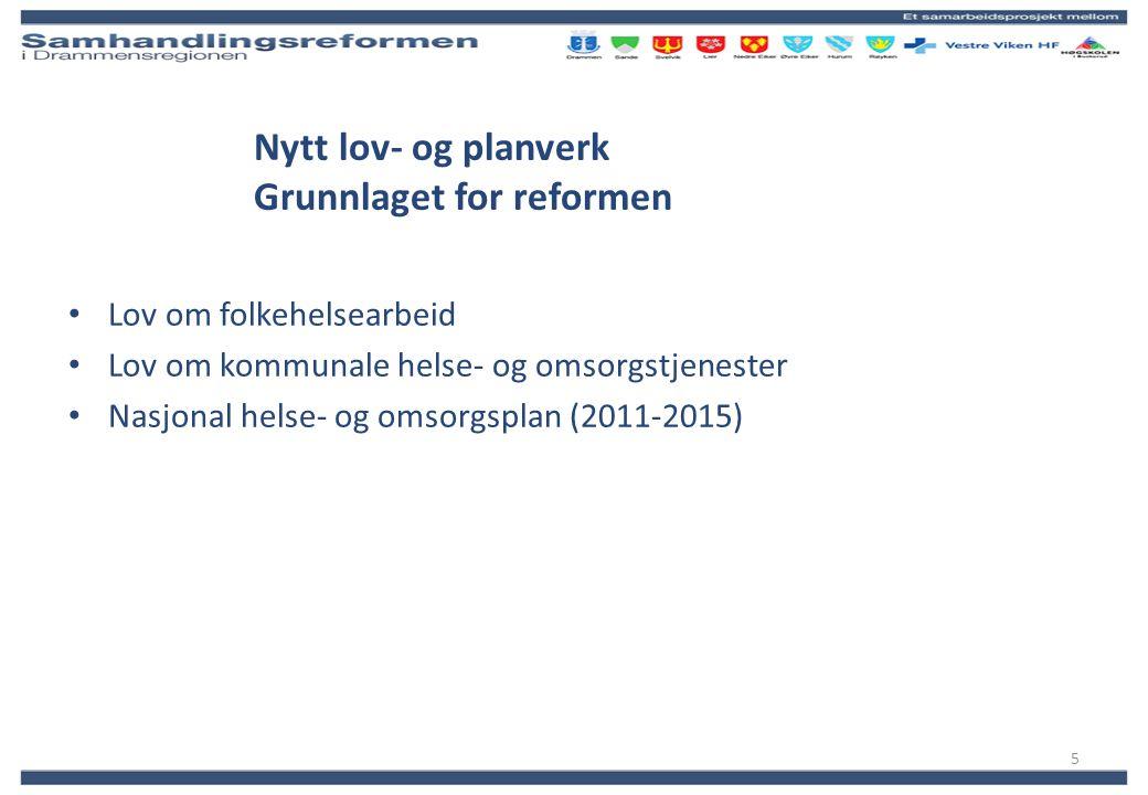 Nytt lov- og planverk Grunnlaget for reformen Lov om folkehelsearbeid Lov om kommunale helse- og omsorgstjenester Nasjonal helse- og omsorgsplan (2011