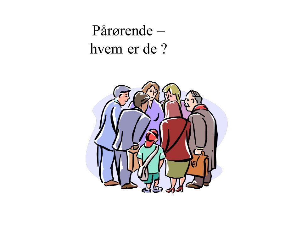 Nettverkskart Barn Barnebarn Søsken Pasient Venn Nabo Andre Ektefelle