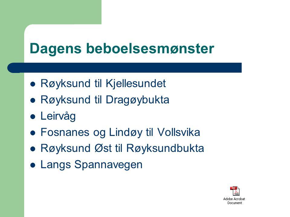 Dagens beboelsesmønster Røyksund til Kjellesundet Røyksund til Dragøybukta Leirvåg Fosnanes og Lindøy til Vollsvika Røyksund Øst til Røyksundbukta Lan