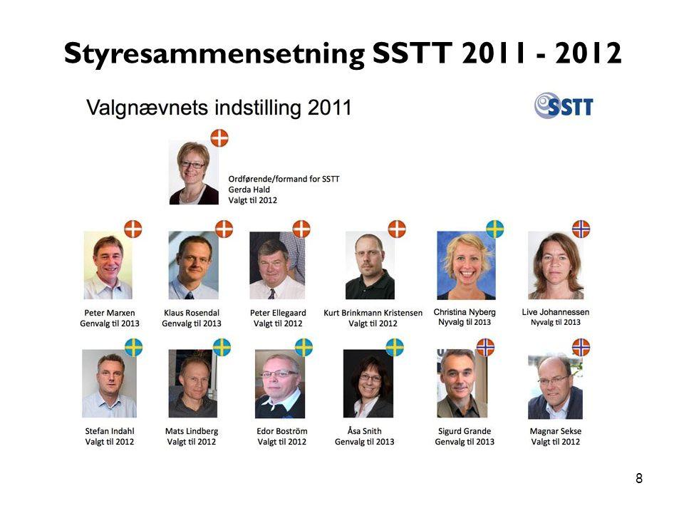 9 SSTTs nasjonale arbeidsgrupper Live Johannessen