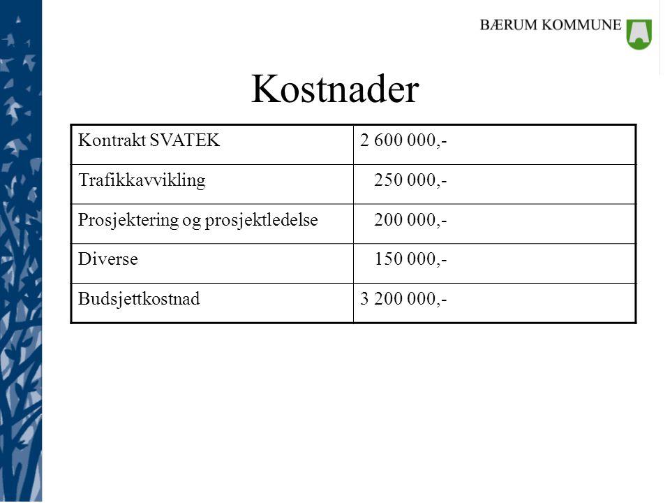 Kostnader Kontrakt SVATEK2 600 000,- Trafikkavvikling 250 000,- Prosjektering og prosjektledelse 200 000,- Diverse 150 000,- Budsjettkostnad3 200 000,-