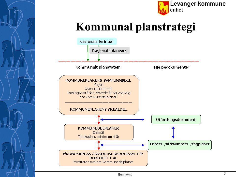 Levanger kommune enhet Fra kommuneplanen Visjon: Livskvalitet og vekst Hva legger vi i det.