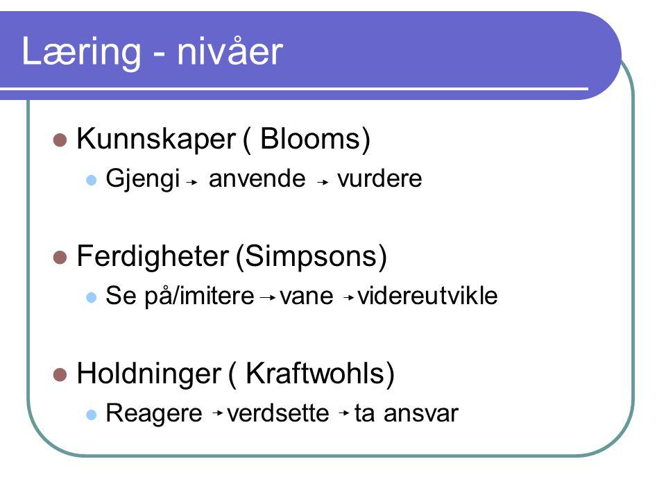 Læring - nivåer Kunnskaper ( Blooms) Gjengi anvende vurdere Ferdigheter (Simpsons) Se på/imitere vane videreutvikle Holdninger ( Kraftwohls) Reagere v