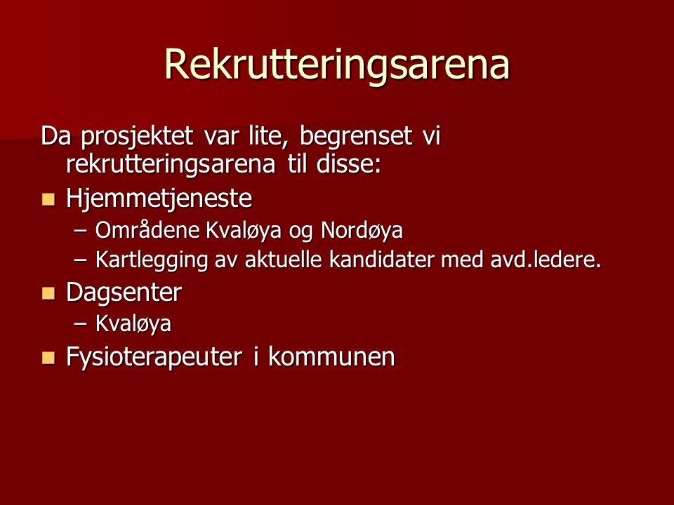 Rekrutteringsarena Da prosjektet var lite, begrenset vi rekrutteringsarena til disse: Hjemmetjeneste Hjemmetjeneste –Områdene Kvaløya og Nordøya –Kart