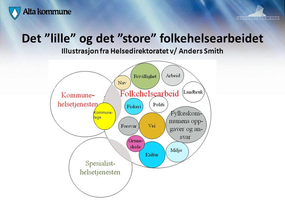 """Det """"lille"""" og det """"store"""" folkehelsearbeidet Illustrasjon fra Helsedirektoratet v/ Anders Smith Kommune- lege"""
