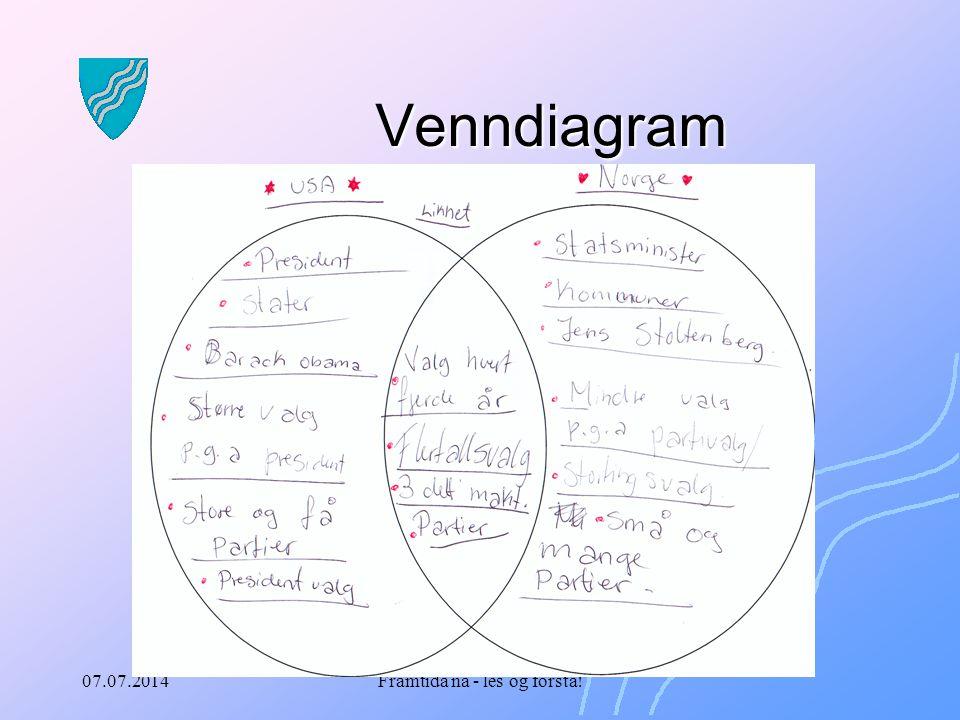07.07.2014Framtida nå - les og forstå! Venndiagram