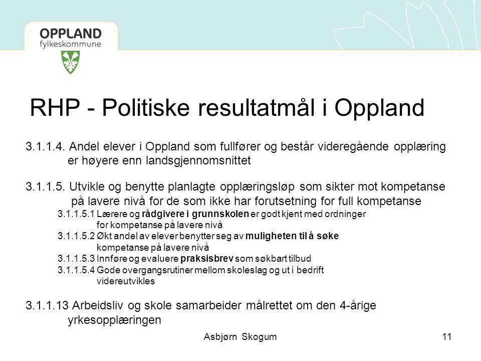 RHP - Politiske resultatmål i Oppland 3.1.1.4.