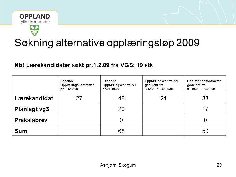Søkning alternative opplæringsløp 2009 Nb.