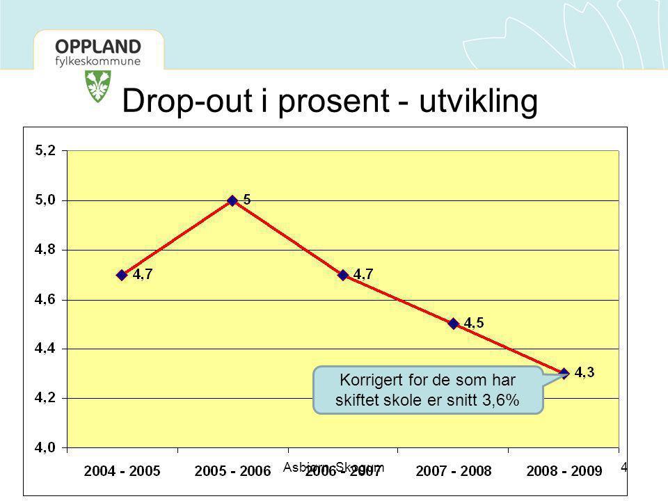 Drop-out i prosent - utvikling Korrigert for de som har skiftet skole er snitt 3,6% 4Asbjørn Skogum