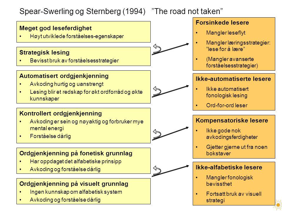 """Spear-Swerling og Sternberg (1994) """"The road not taken"""" Kontrollert ordgjenkjenning Avkoding er sein og nøyaktig og forbruker mye mental energi Forstå"""