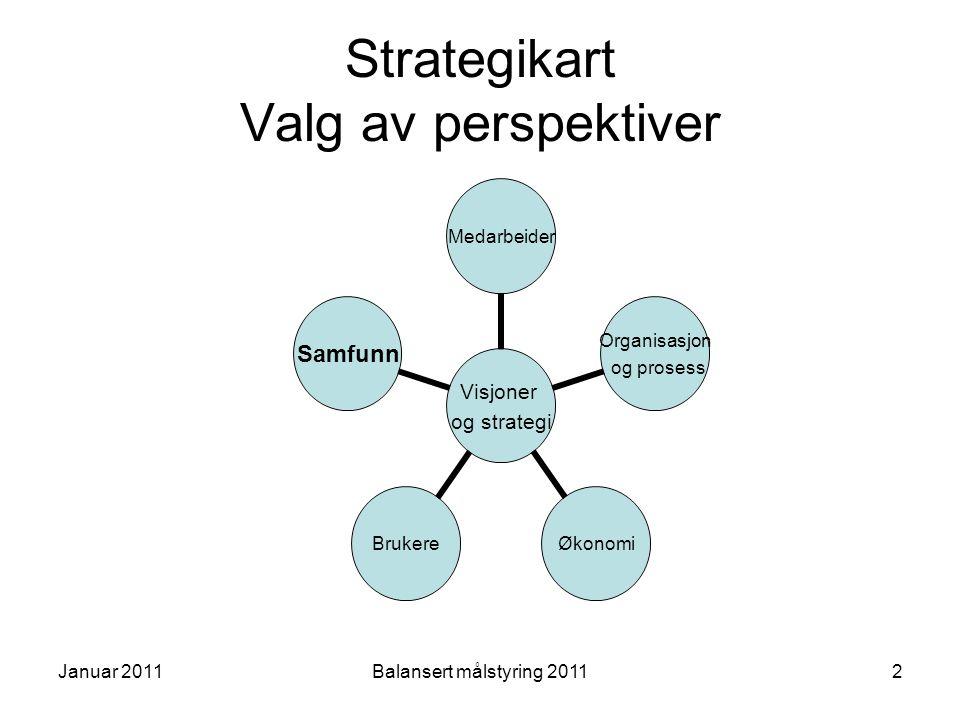 3 Strategikart 2011 Strategikartet spesifiserer gjennomgående hovedfokusområder innenfor de ulike perspektiver.