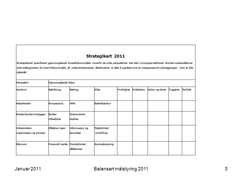 3 Strategikart 2011 Strategikartet spesifiserer gjennomgående hovedfokusområder innenfor de ulike perspektiver. Det skal i prinsippet defineres kritis