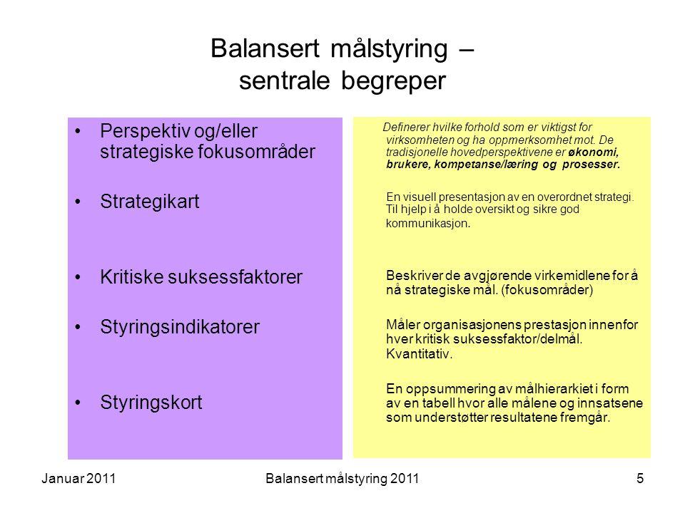 Balansert målstyring – sentrale begreper Perspektiv og/eller strategiske fokusområder Strategikart Kritiske suksessfaktorer Styringsindikatorer Styrin