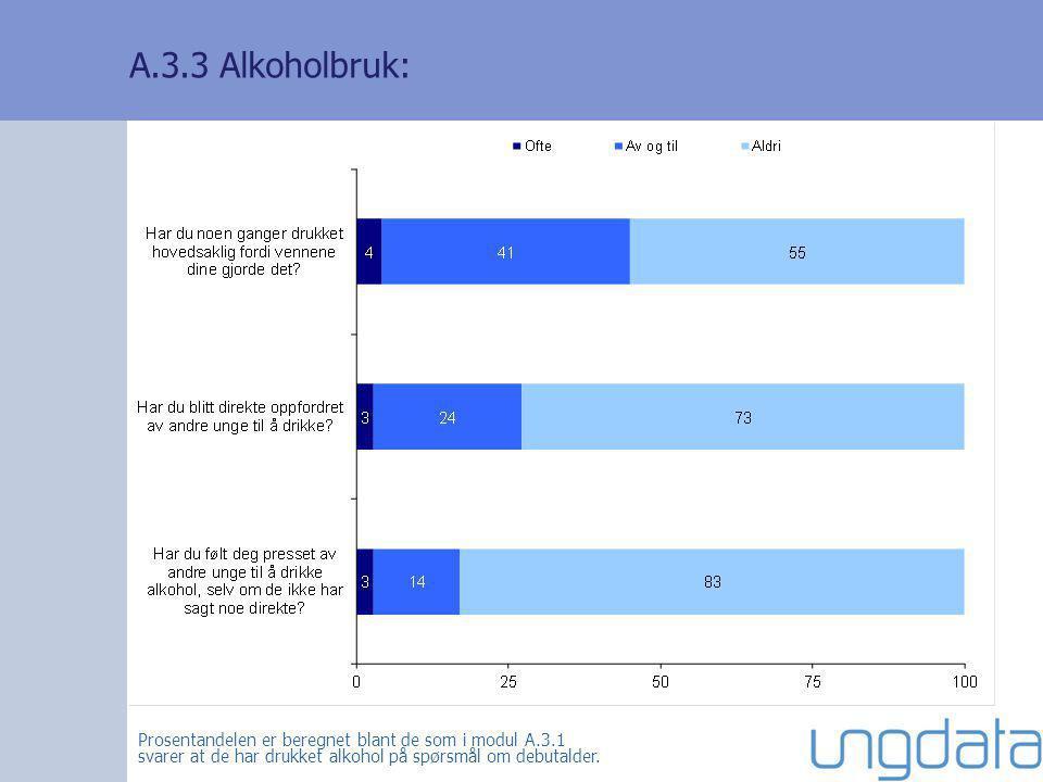 A.3.3 Alkoholbruk: Prosentandelen er beregnet blant de som i modul A.3.1 svarer at de har drukket alkohol på spørsmål om debutalder.