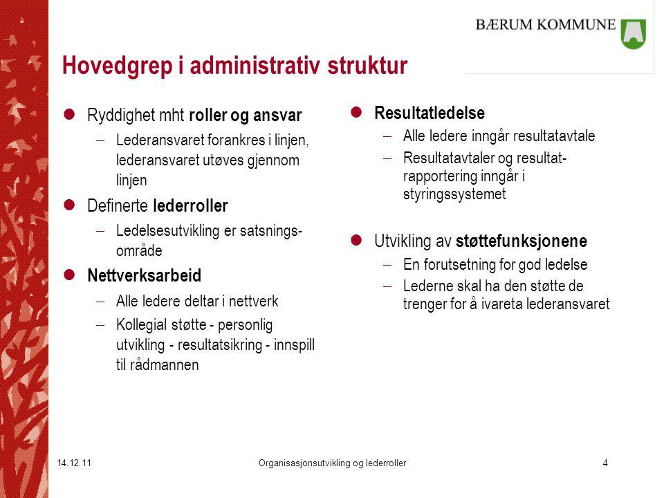 14.12.11Organisasjonsutvikling og lederroller4 Hovedgrep i administrativ struktur lRyddighet mht roller og ansvar  Lederansvaret forankres i linjen,