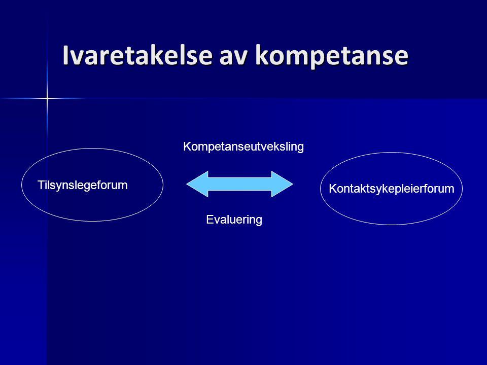 Ivaretakelse av kompetanse Tilsynslegeforum Kontaktsykepleierforum Kompetanseutveksling Evaluering