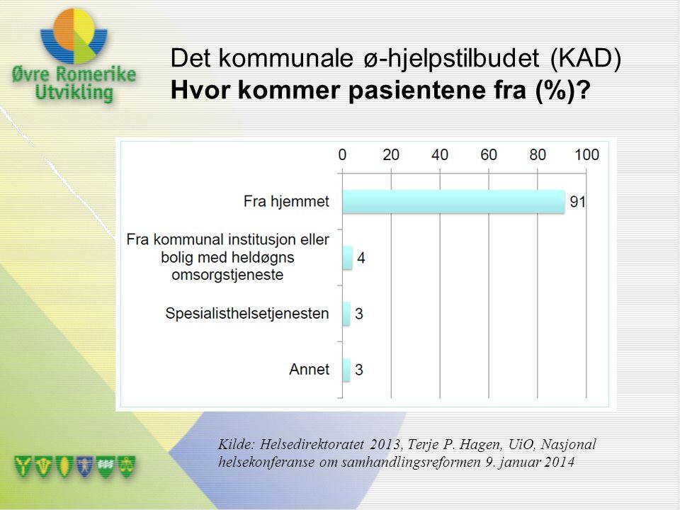 Det kommunale ø-hjelpstilbudet (KAD) Hvor kommer pasientene fra (%)? Kilde: Helsedirektoratet 2013, Terje P. Hagen, UiO, Nasjonal helsekonferanse om s