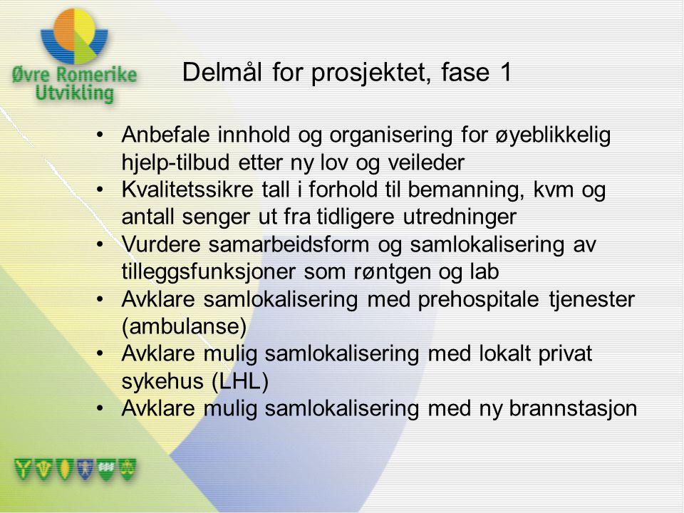  Det etableres et Helsehus for alle 6 ØRU kommunene med legevakt og 12 øyeblikkelig hjelp plasser (KAD)* og et utvidet samarbeid om daglegevakt og forsterkede korttidsplasser for alle seks kommunene.