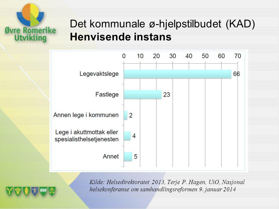 Det kommunale ø-hjelpstilbudet (KAD) Henvisende instans Kilde: Helsedirektoratet 2013, Terje P. Hagen, UiO, Nasjonal helsekonferanse om samhandlingsre