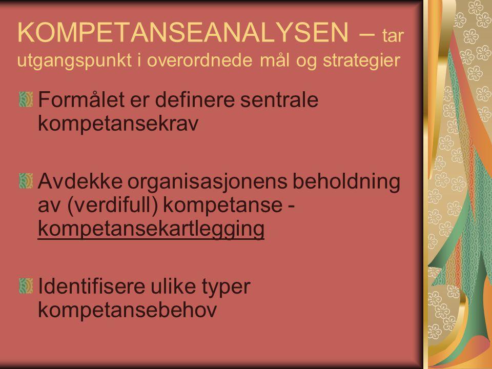 KOMPETANSEANALYSEN – tar utgangspunkt i overordnede mål og strategier Formålet er definere sentrale kompetansekrav Avdekke organisasjonens beholdning