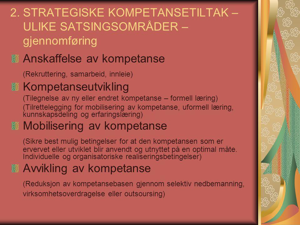 2. STRATEGISKE KOMPETANSETILTAK – ULIKE SATSINGSOMRÅDER – gjennomføring Anskaffelse av kompetanse (Rekruttering, samarbeid, innleie) Kompetanseutvikli