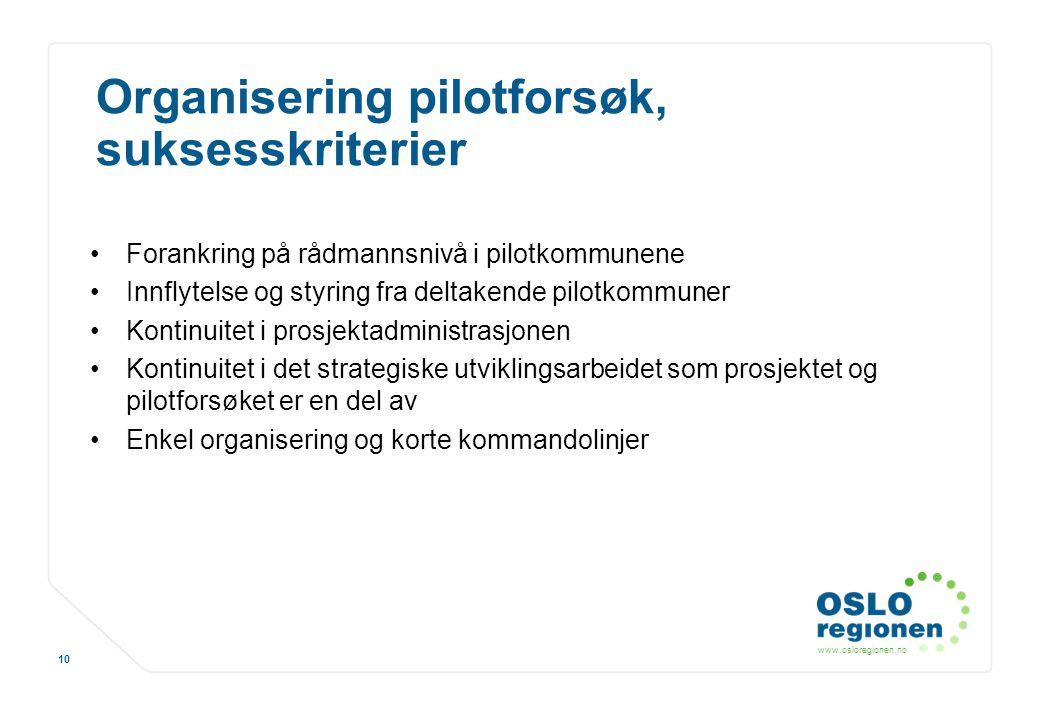 www.osloregionen.no 10 Organisering pilotforsøk, suksesskriterier Forankring på rådmannsnivå i pilotkommunene Innflytelse og styring fra deltakende pi