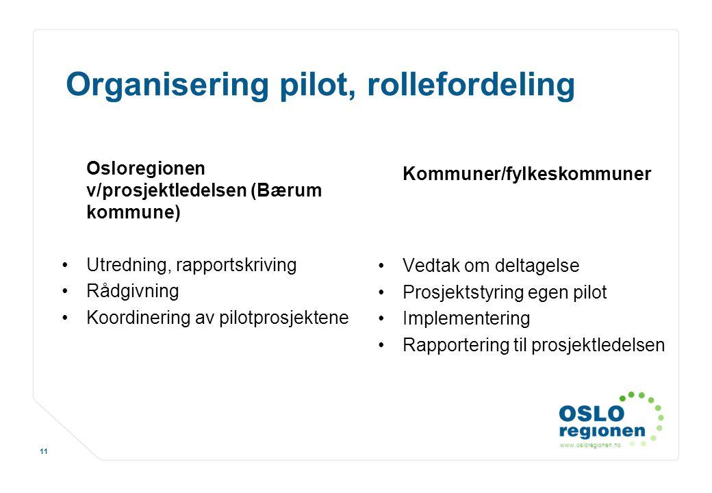www.osloregionen.no 11 Organisering pilot, rollefordeling Osloregionen v/prosjektledelsen (Bærum kommune) Utredning, rapportskriving Rådgivning Koordi