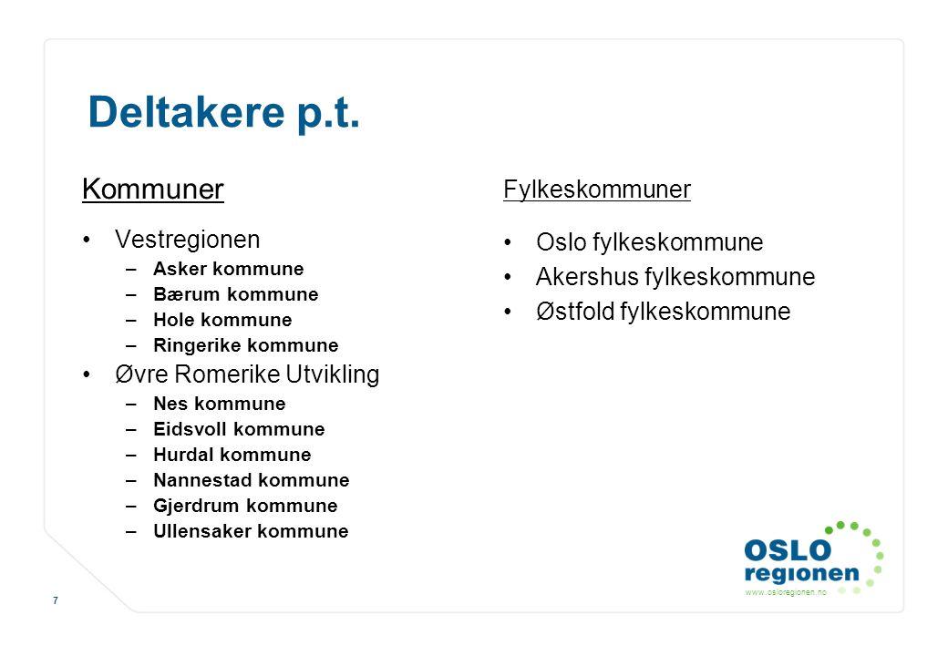 www.osloregionen.no 7 Deltakere p.t. Kommuner Vestregionen –Asker kommune –Bærum kommune –Hole kommune –Ringerike kommune Øvre Romerike Utvikling –Nes