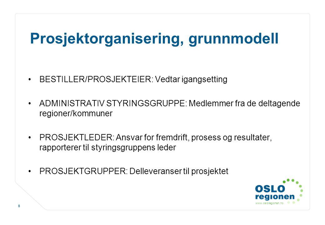 www.osloregionen.no 8 Prosjektorganisering, grunnmodell BESTILLER/PROSJEKTEIER: Vedtar igangsetting ADMINISTRATIV STYRINGSGRUPPE: Medlemmer fra de del