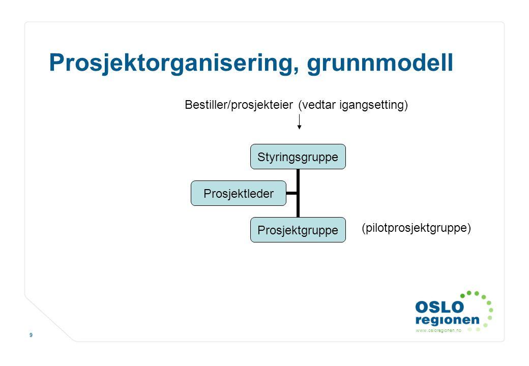 www.osloregionen.no 9 Prosjektorganisering, grunnmodell Styringsgruppe Prosjektgruppe Prosjektleder Bestiller/prosjekteier (vedtar igangsetting) (pilo
