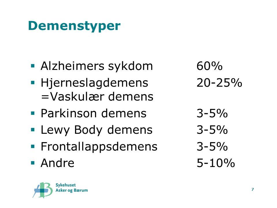 7 Demenstyper  Alzheimers sykdom60%  Hjerneslagdemens20-25% =Vaskulær demens  Parkinson demens3-5%  Lewy Body demens3-5%  Frontallappsdemens3-5%
