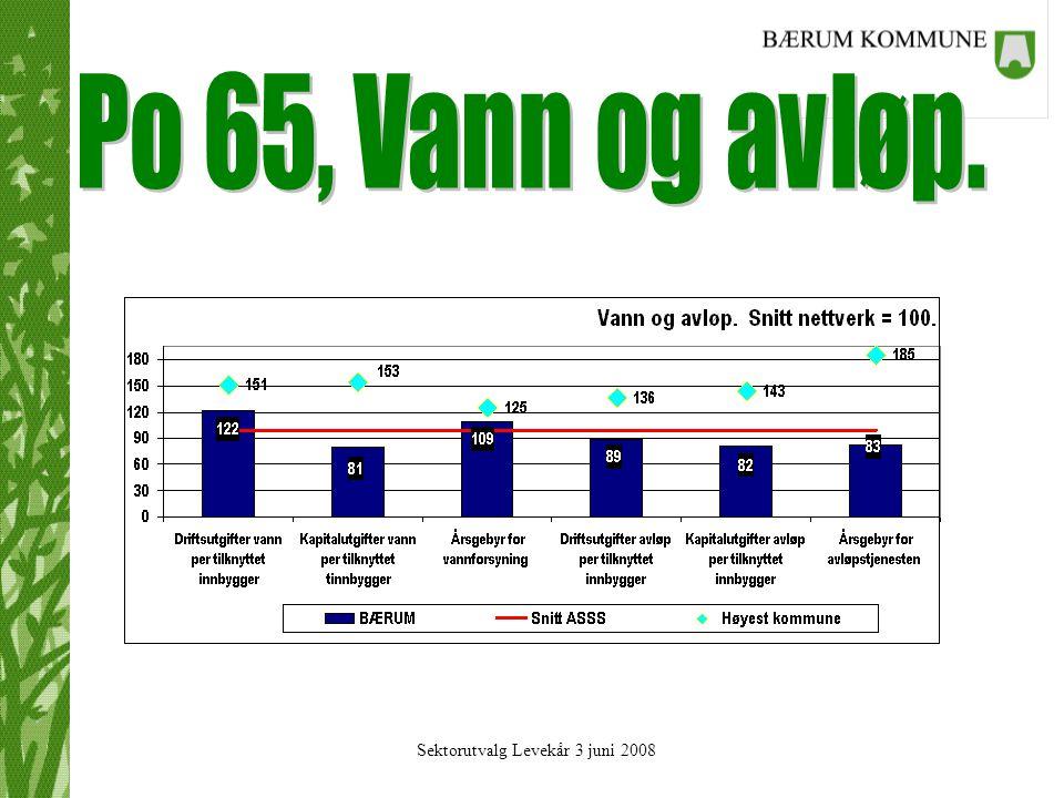 Sektorutvalg Levekår 3 juni 2008