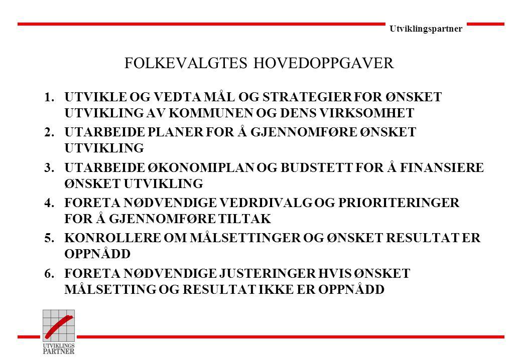 Utviklingspartner FOLKEVALGTES HOVEDOPPGAVER 1.UTVIKLE OG VEDTA MÅL OG STRATEGIER FOR ØNSKET UTVIKLING AV KOMMUNEN OG DENS VIRKSOMHET 2.UTARBEIDE PLAN