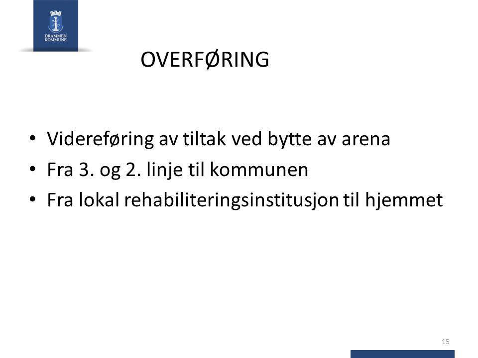 OVERFØRING Videreføring av tiltak ved bytte av arena Fra 3. og 2. linje til kommunen Fra lokal rehabiliteringsinstitusjon til hjemmet 15