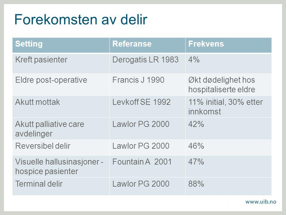 Forekomsten av delir SettingReferanseFrekvens Kreft pasienterDerogatis LR 19834% Eldre post-operativeFrancis J 1990Økt dødelighet hos hospitaliserte e