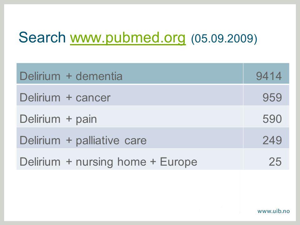 Search www.pubmed.org (05.09.2009)www.pubmed.org Delirium + dementia 9414 Delirium + cancer 959 Delirium + pain 590 Delirium + palliative care 249 Del