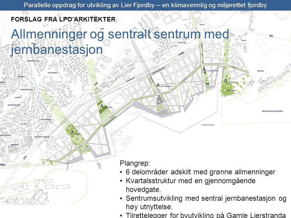 Parallelle oppdrag for utvikling av Lier Fjordby – en klimavennlig og miljørettet fjordby FORSLAG FRA LPO ARKITEKTER : Allmenninger og sentralt sentrum med jernbanestasjon Plangrep: 6 delområder adskilt med grønne allmenninger Kvartalsstruktur med en gjennomgående hovedgate.