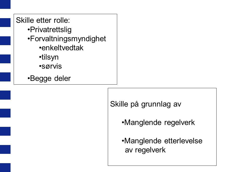 Skille etter rolle: Privatrettslig Forvaltningsmyndighet enkeltvedtak tilsyn sørvis Begge deler Skille på grunnlag av Manglende regelverk Manglende et
