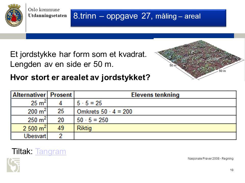 Oslo kommune Utdanningsetaten 18 Nasjonale Prøver 2008 - Regning Et jordstykke har form som et kvadrat.