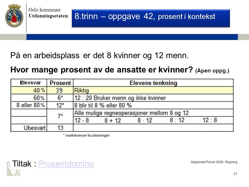 Oslo kommune Utdanningsetaten 21 Nasjonale Prøver 2008 - Regning På en arbeidsplass er det 8 kvinner og 12 menn.
